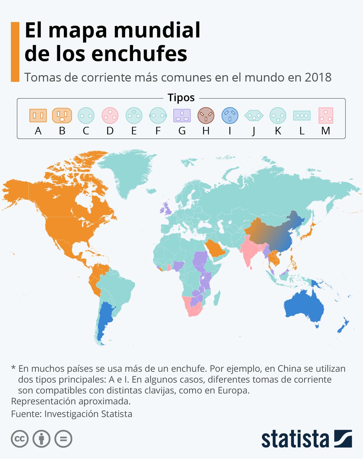 Infografía: El mapa mundial de los enchufes | Statista
