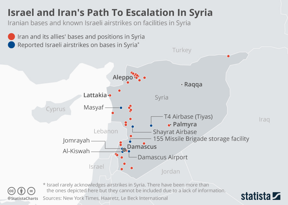 Infographic: Israel and Iran's Path To Escalation In Syria | Statista