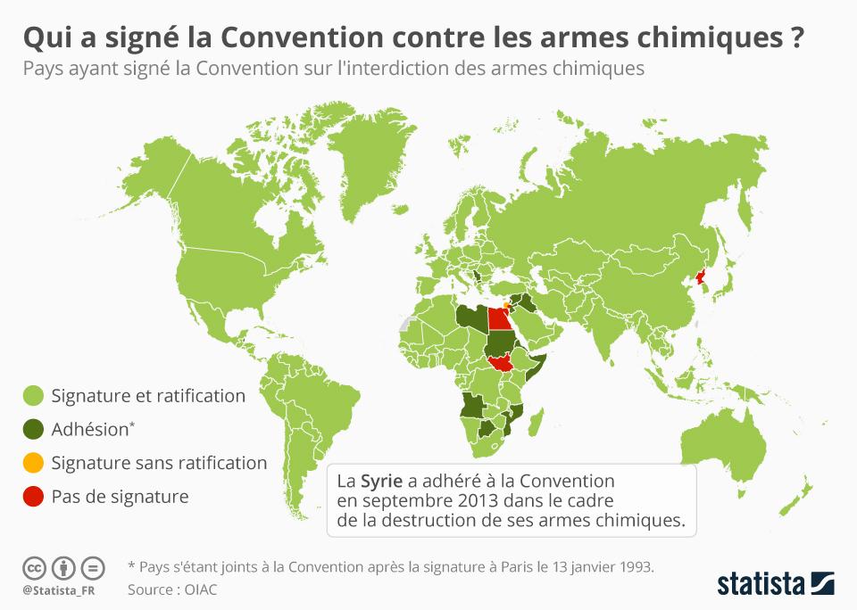 Infographie: Qui a signé la Convention contre les armes chimiques ? | Statista