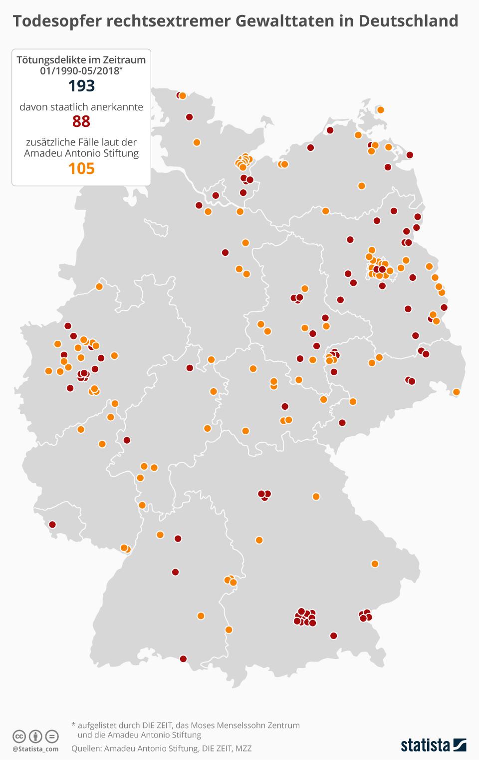 Infografik: Todesopfer rechter Gewalt in Deutschland seit 1990 | Statista