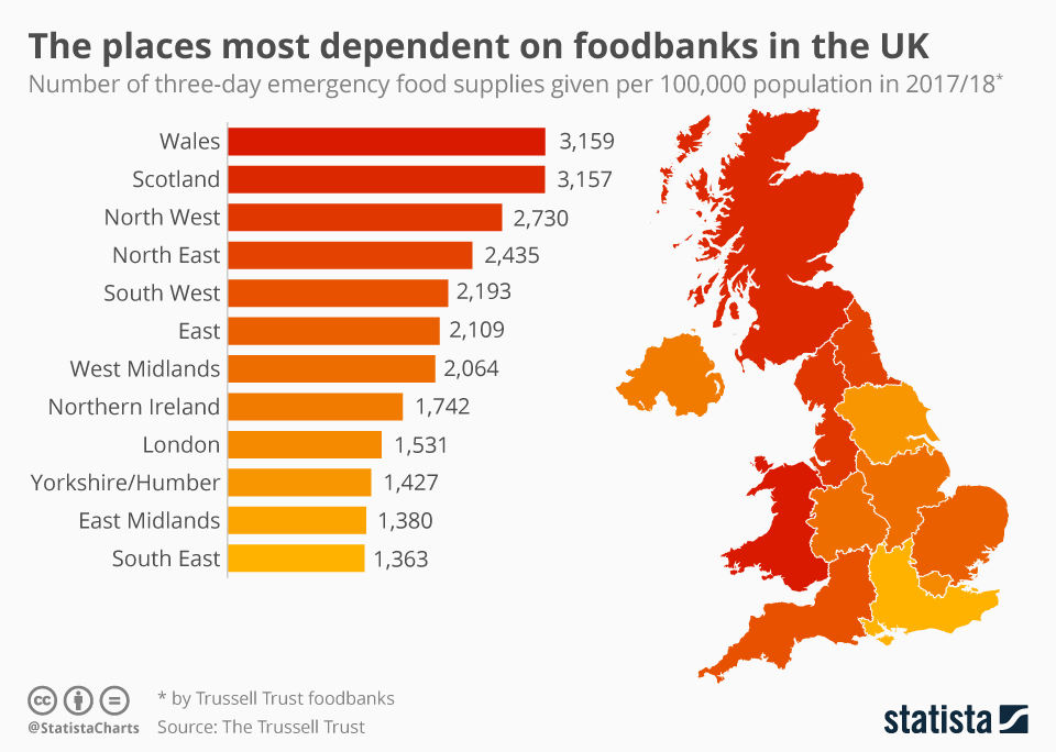 Infographic: The places most dependent on foodbanks in the UK | Statista
