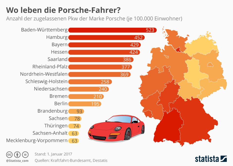 Infografik: Wo die Porsche-Fahrer wohnen | Statista
