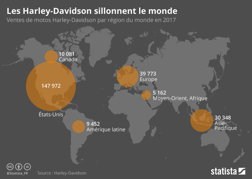 Infographie: Les Harley-Davidson sillonnent le monde   Statista