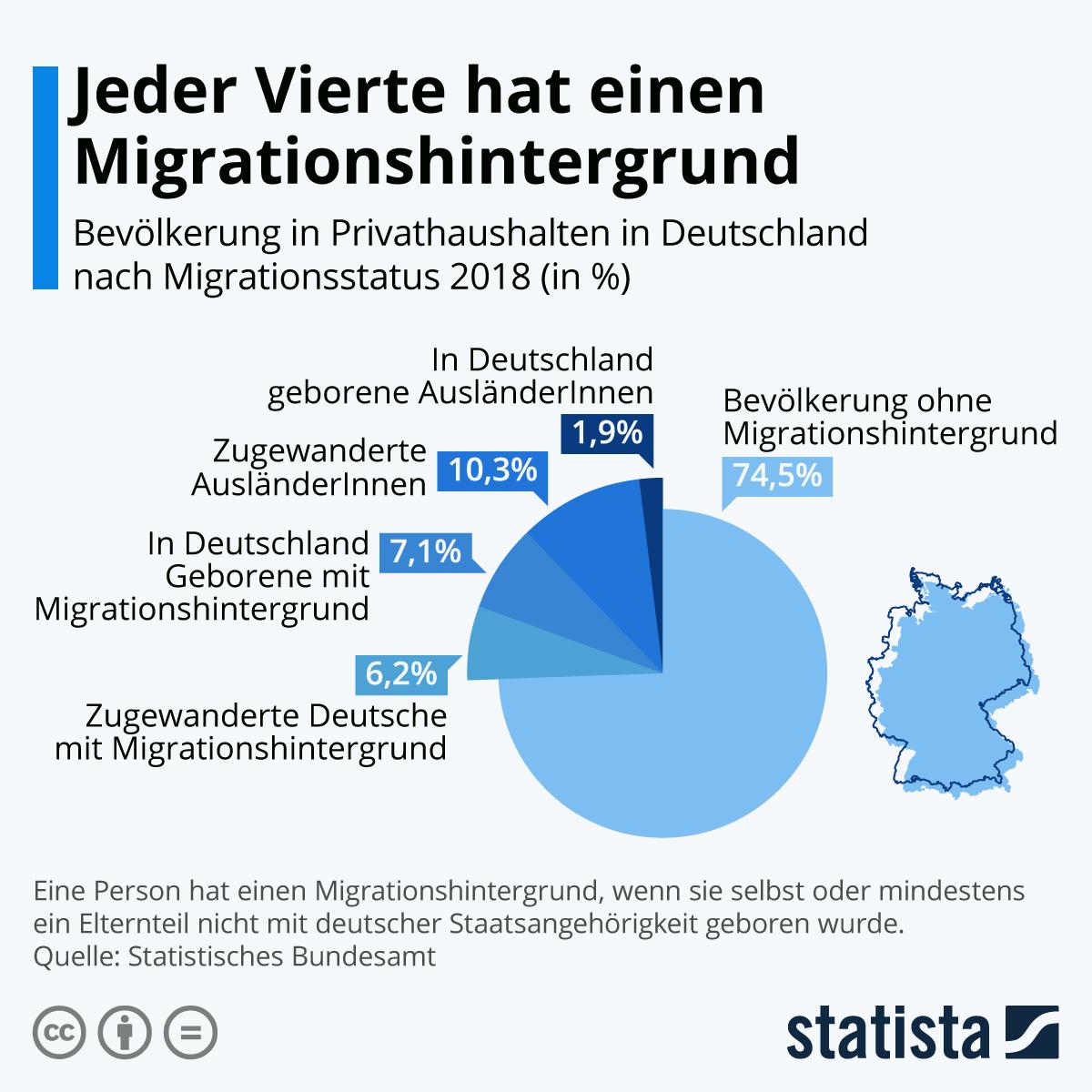 Infografik: Jeder Vierte in Deutschland hat einen Migrationshintergrund | Statista
