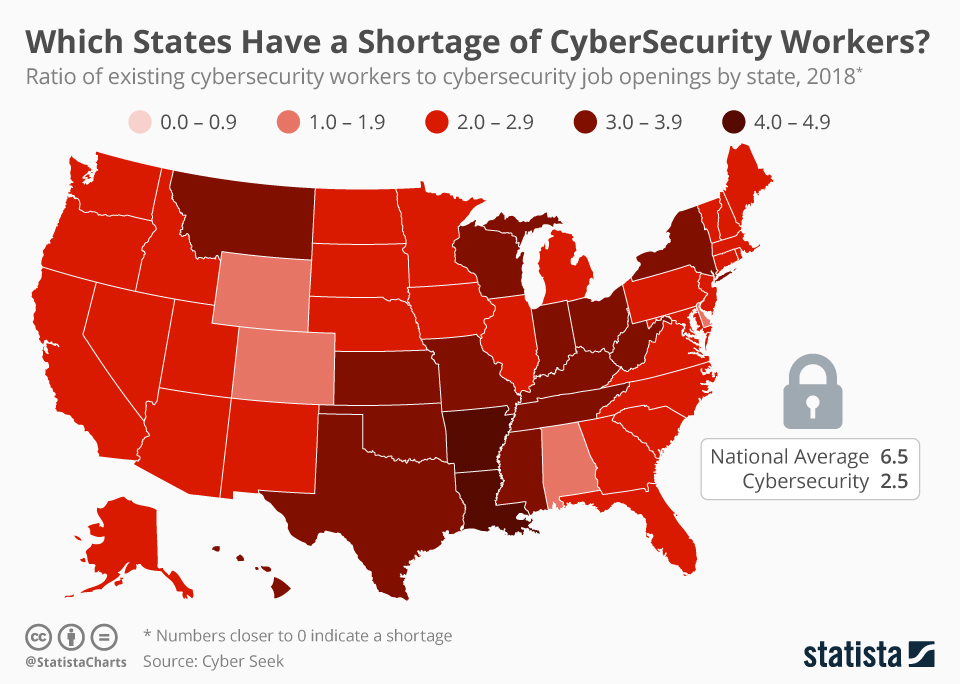 Infographic: Which States Have a Shortage of CyberSecurity Workers? | Statista