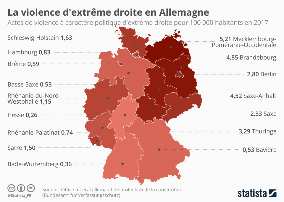 Infographie: La violence d'extrême droite en Allemagne | Statista