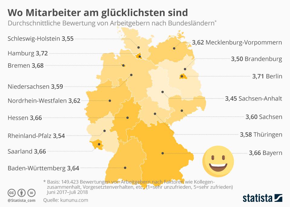 Infografik: Wo Mitarbeiter am glücklichsten sind | Statista