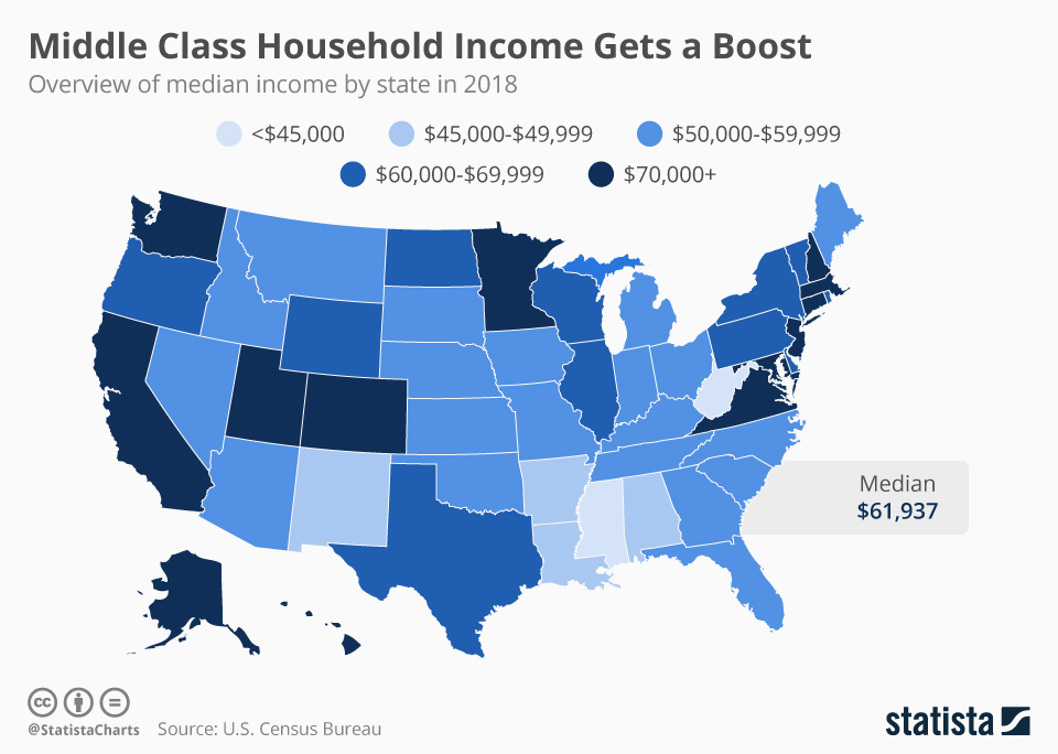 Infographic: Middle Class Household Income Gets a Boost | Statista