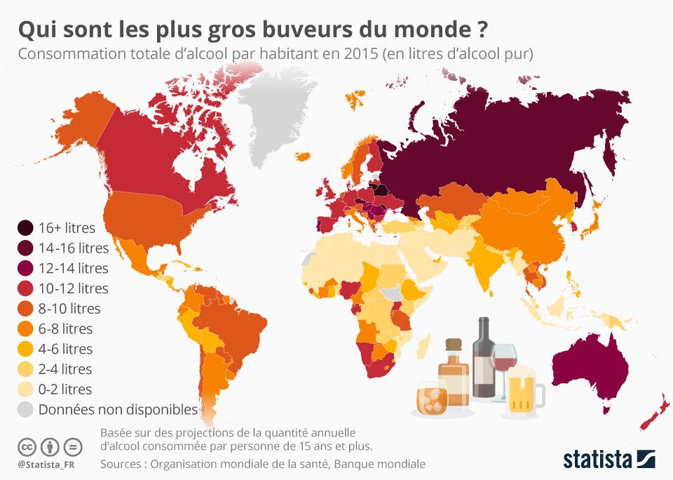 Infographie: Qui sont les plus gros buveurs du monde ? | Statista