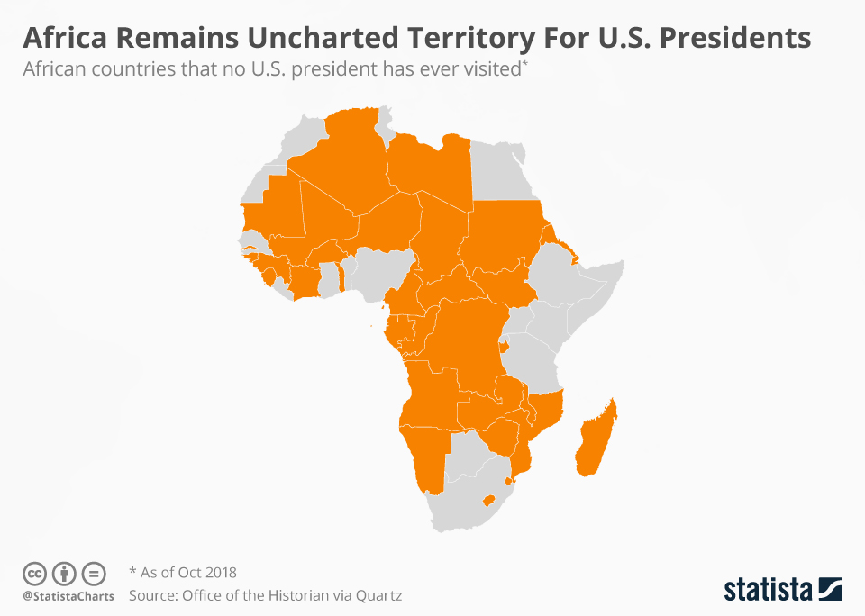 Infographic: Africa Remains Uncharted Territory For U.S. Presidents | Statista