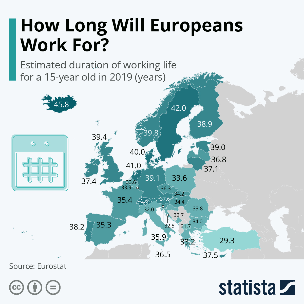 Infographic: How Long Will Europeans Work For? | Statista