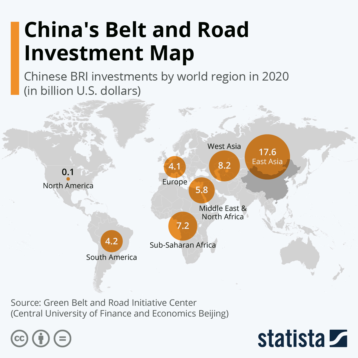 Infographic: China's Belt and Road investment map    Statista