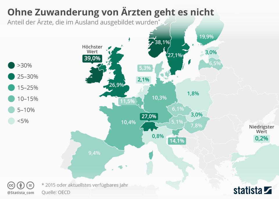 Infografik: So abhängig ist Europa von Ärzten aus dem Ausland | Statista