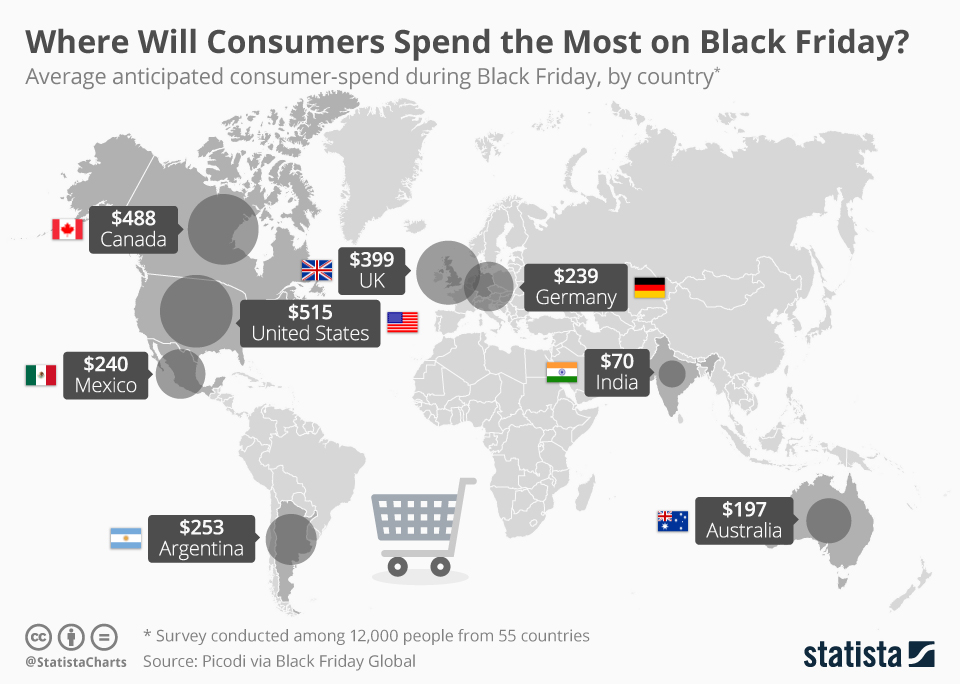 Infographic: Where Will Consumers Spend the Most on Black Friday? | Statista
