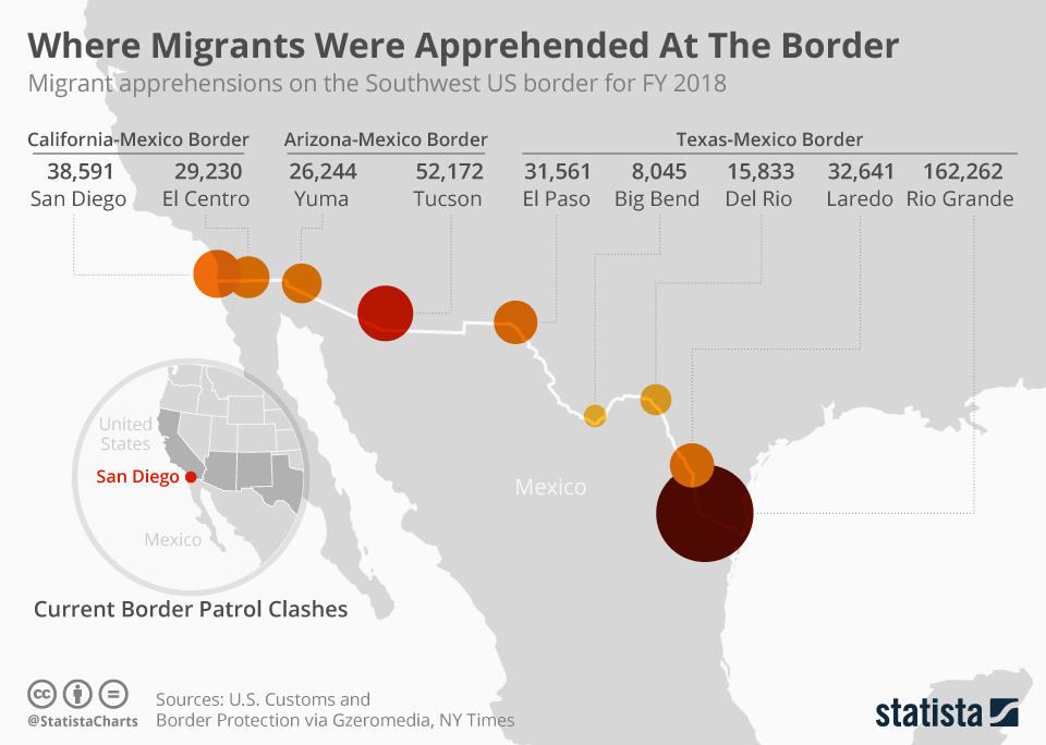 Infographic: Where Migrants Were Apprehended At The Border | Statista