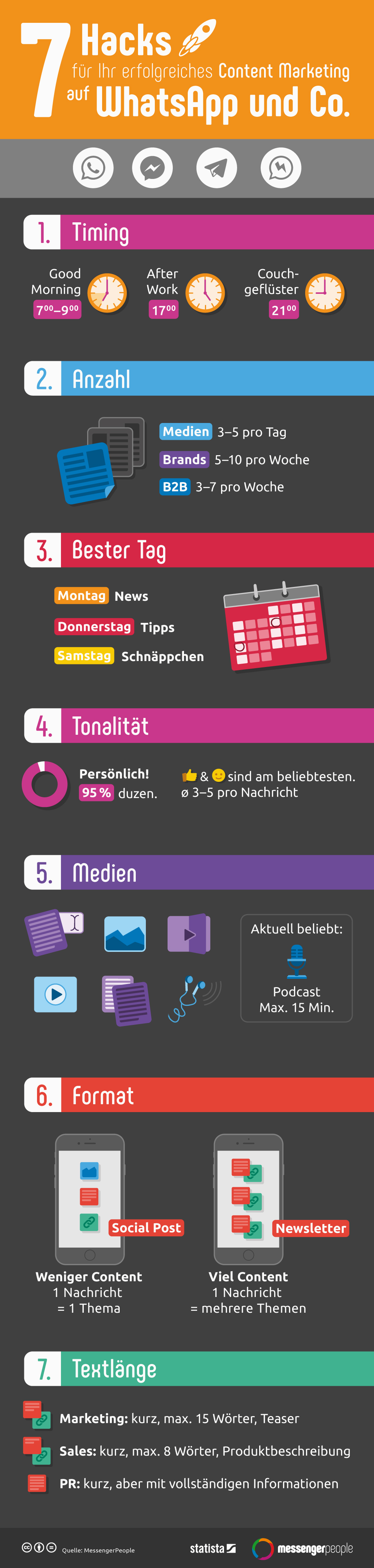 Infografik: 7 Hacks für Content Marketing auf WhatsApp und Co.  | Statista
