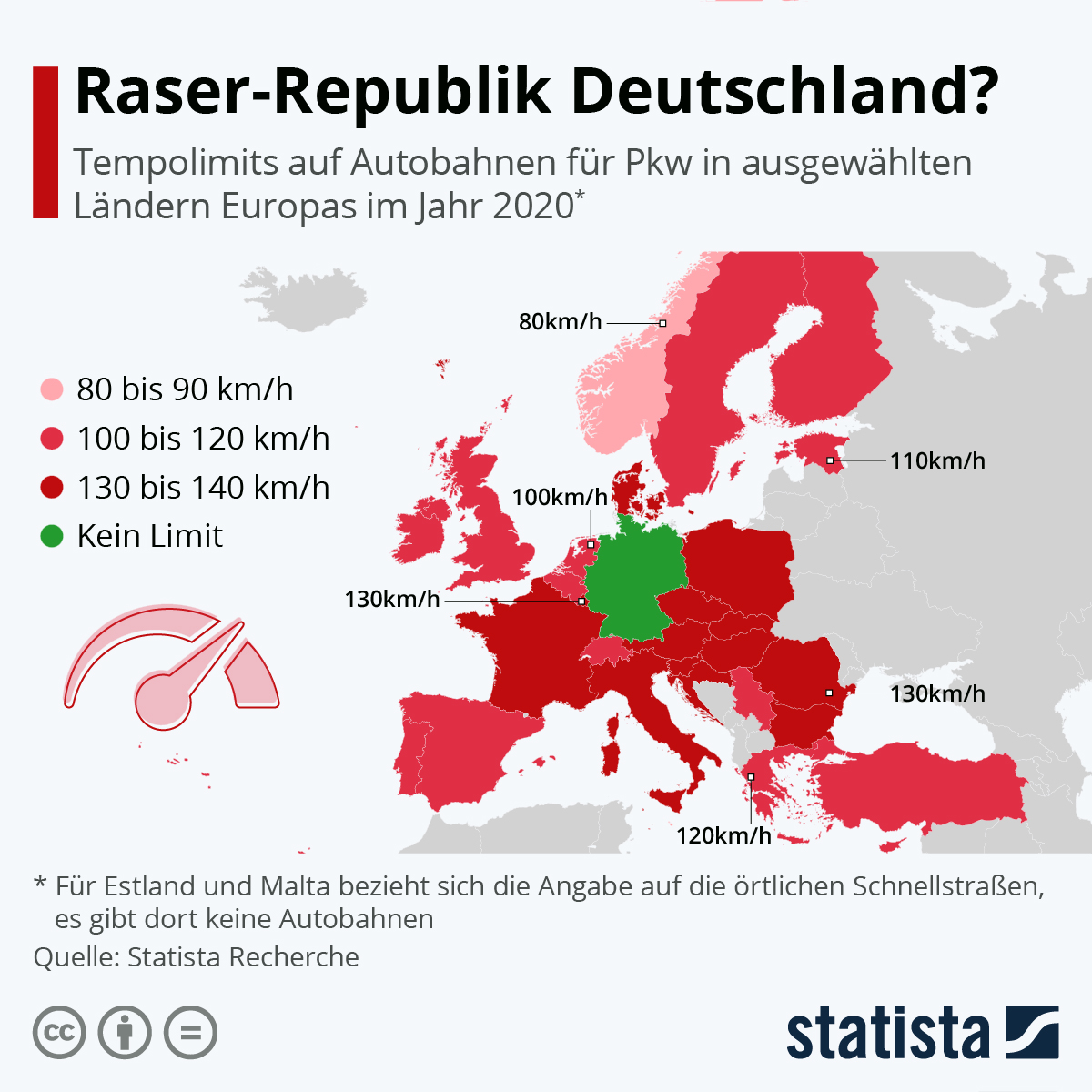 Infografik: Raser-Republik Deutschland? | Statista
