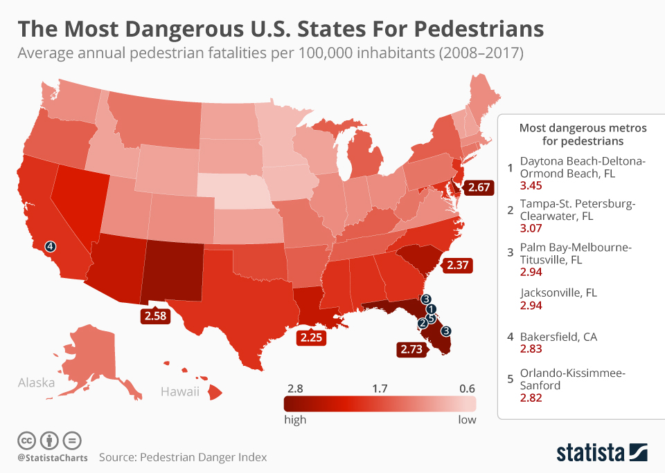 Infographic: More Pedestrians Killed in U.S. in Last Decade | Statista