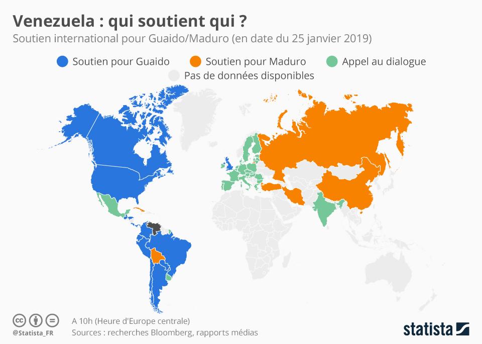 Infographie: Venezuela : qui soutient qui ?  | Statista