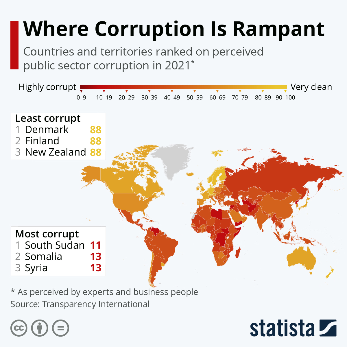 Infographic: Where Corruption Is Rampant | Statista