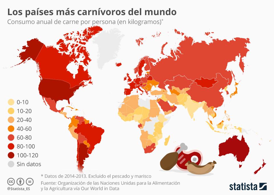 Infografía: España, entre los países en los que se consume más carne por persona | Statista