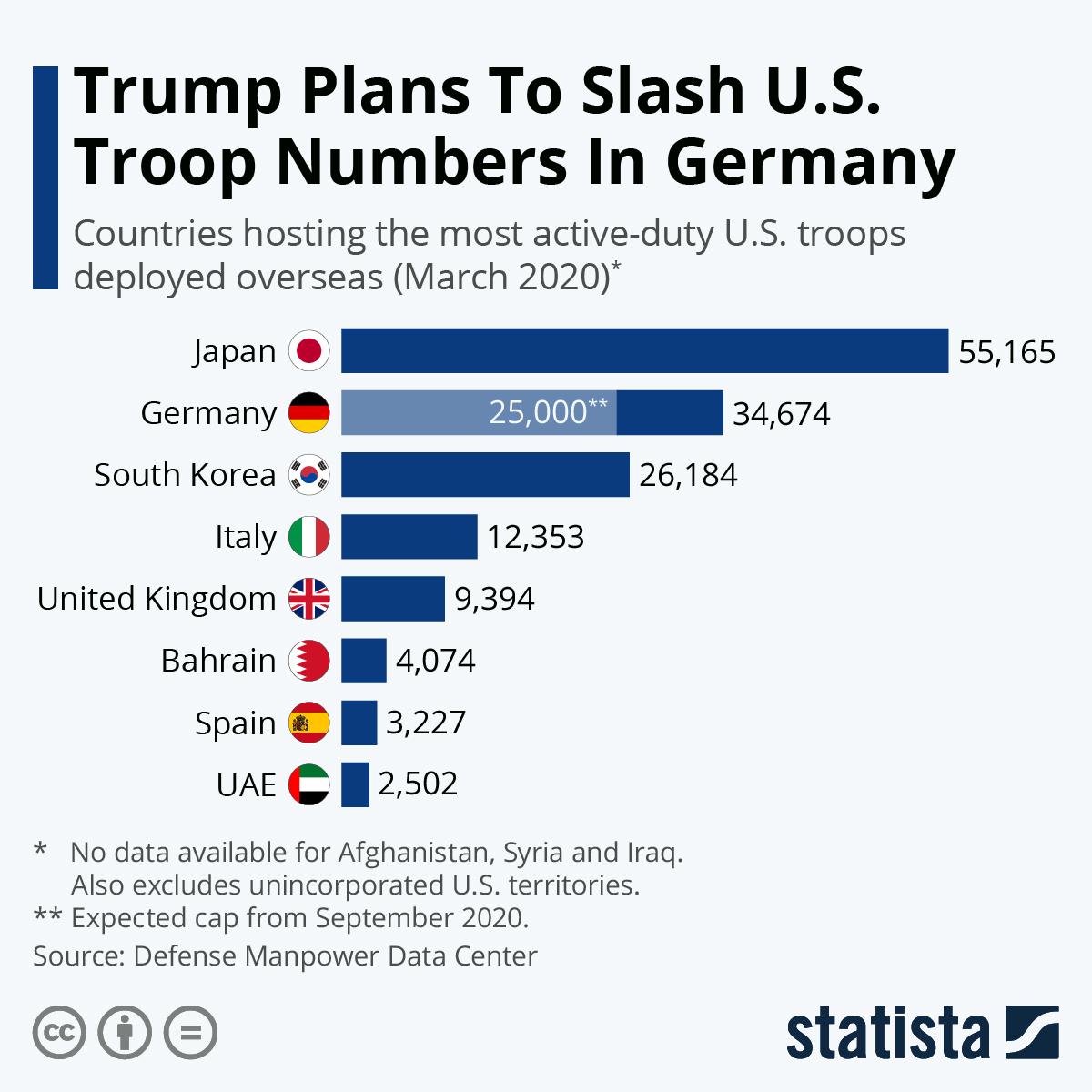 Infographic: Trump Plans To Slash U.S. Troop Numbers In Germany | Statista