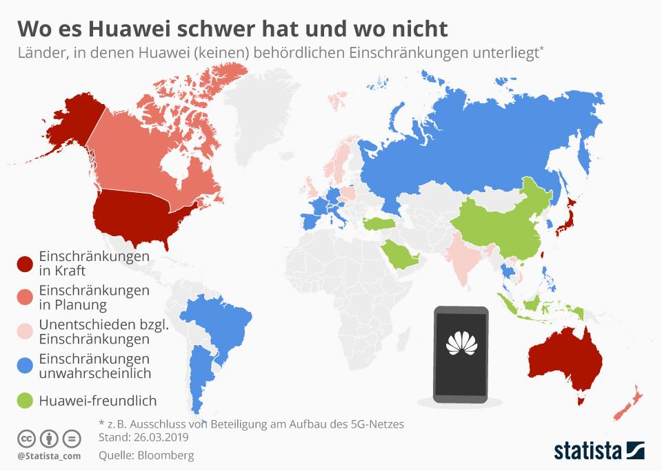 Infografik: Wo es Huawei schwer hat und wo nicht | Statista
