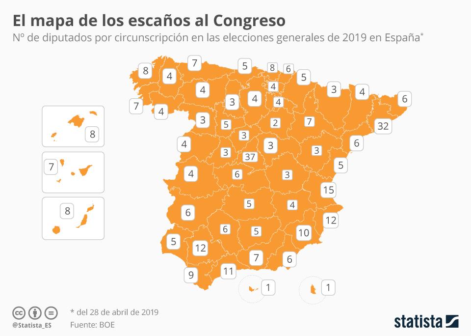 Infografía: Las provincias con derecho a más diputados | Statista
