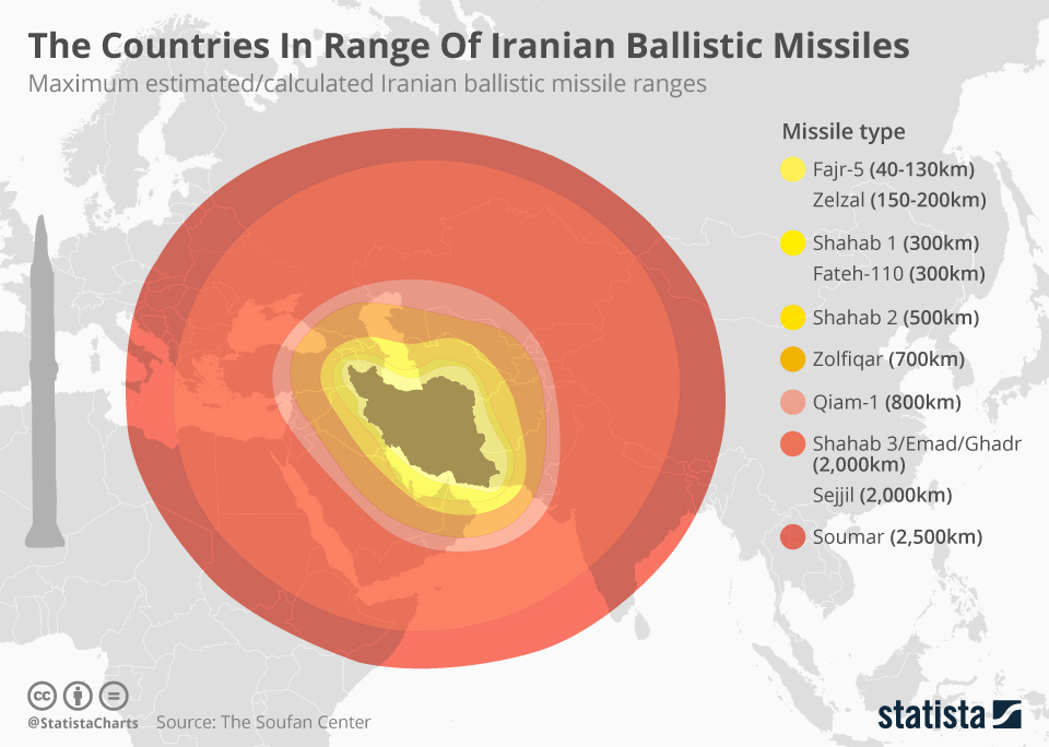 Infographic: The Countries In Range Of Iranian Ballistic Missiles  | Statista