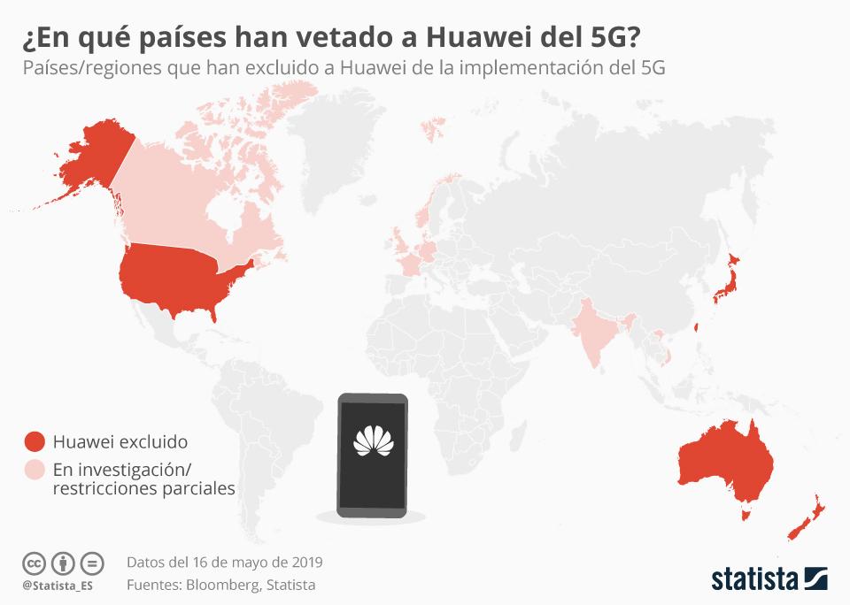 Infografía: ¿Qué países prohíben a Huawei participar en la implementación del 5G? | Statista