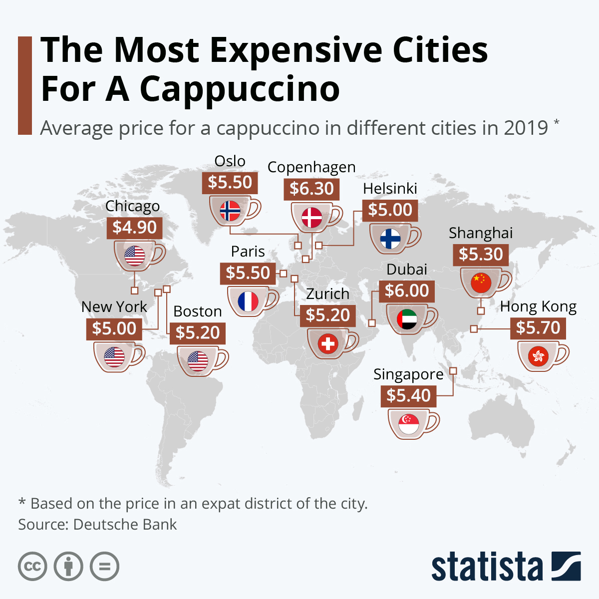 Infographic: The Most Expensive Cities For A Cappuccino  | Statista