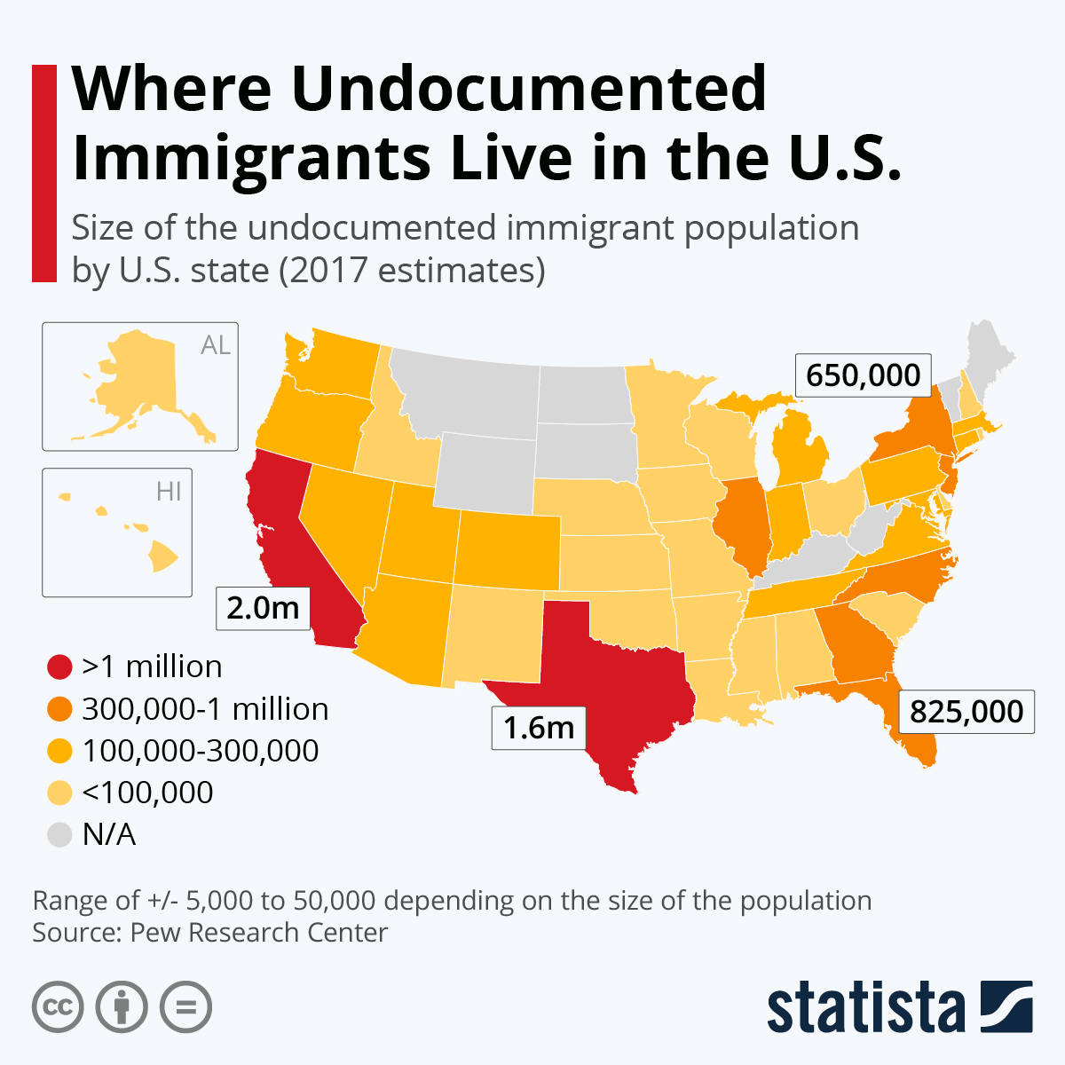 Infographic: Where Do Undocumented Immigrants Live in the U.S.? | Statista