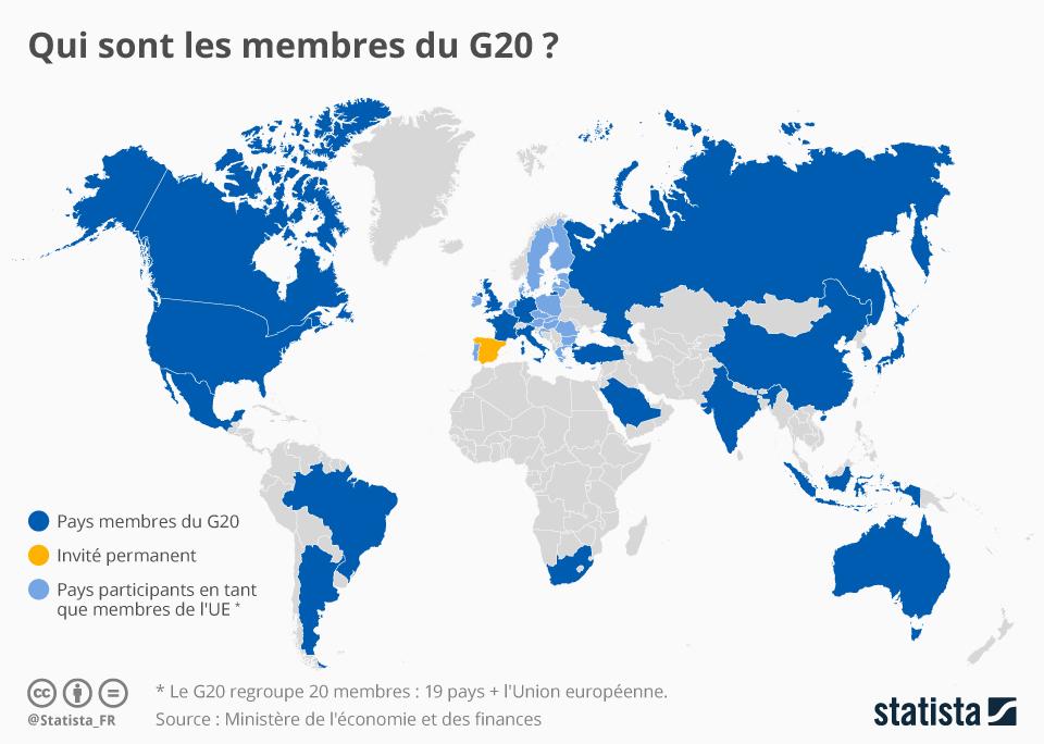 Infographie: Qui sont les membres du G20 ? | Statista