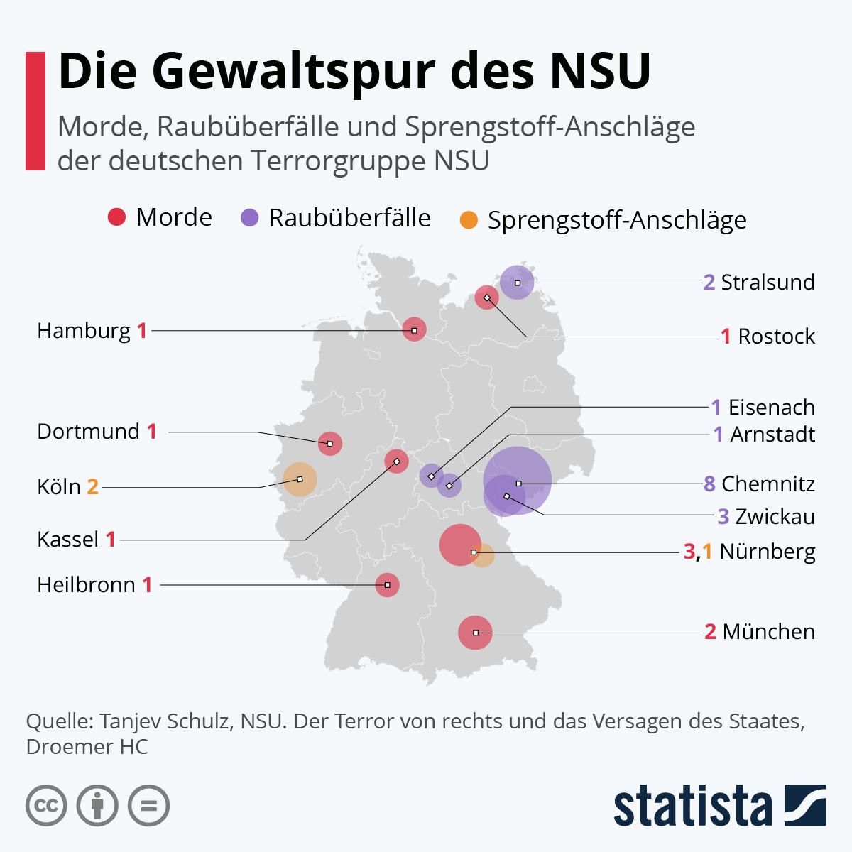 Infografik: Die Gewaltspur des NSU | Statista