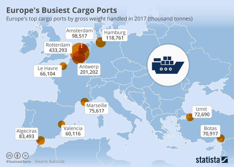Infographic: Europe's Busiest Cargo Ports | Statista