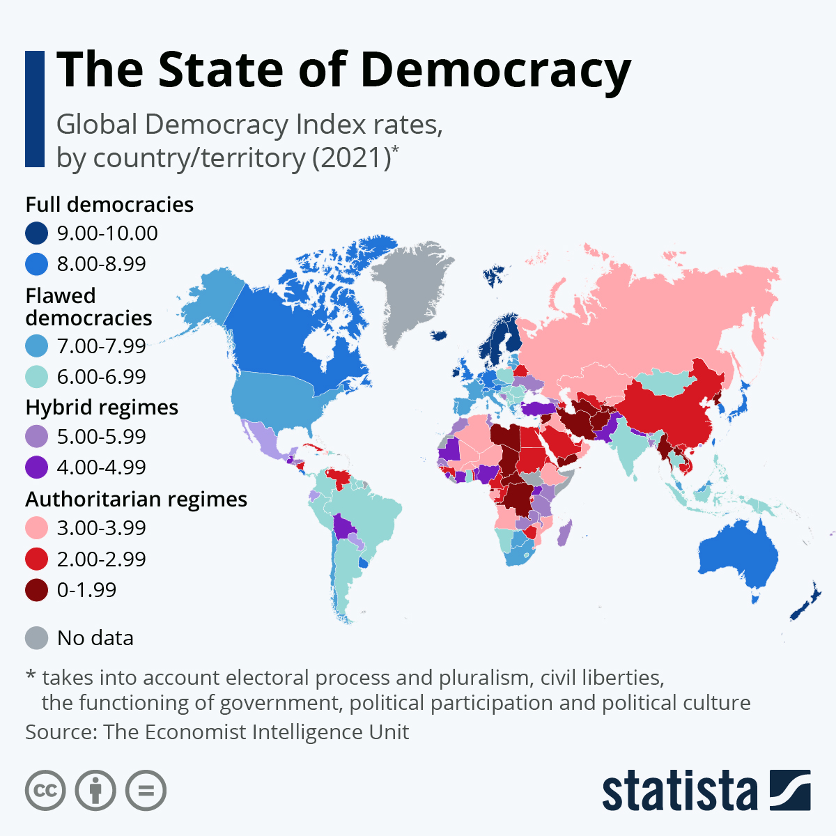 Infographic: The State of Democracy Around the World | Statista