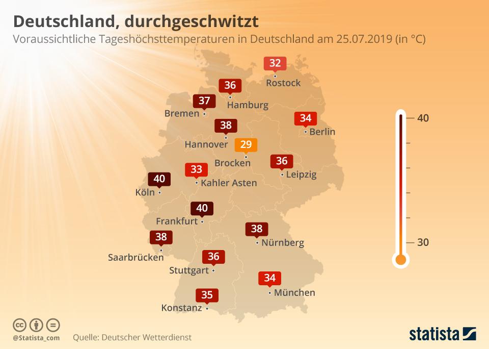 Infografik: Deutschland, durchgeschwitzt   Statista