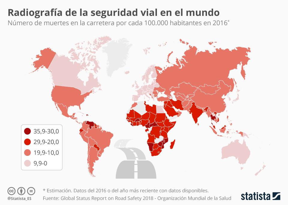 Infografía: ¿Cuáles son las carreteras más peligrosas del mundo?    Statista
