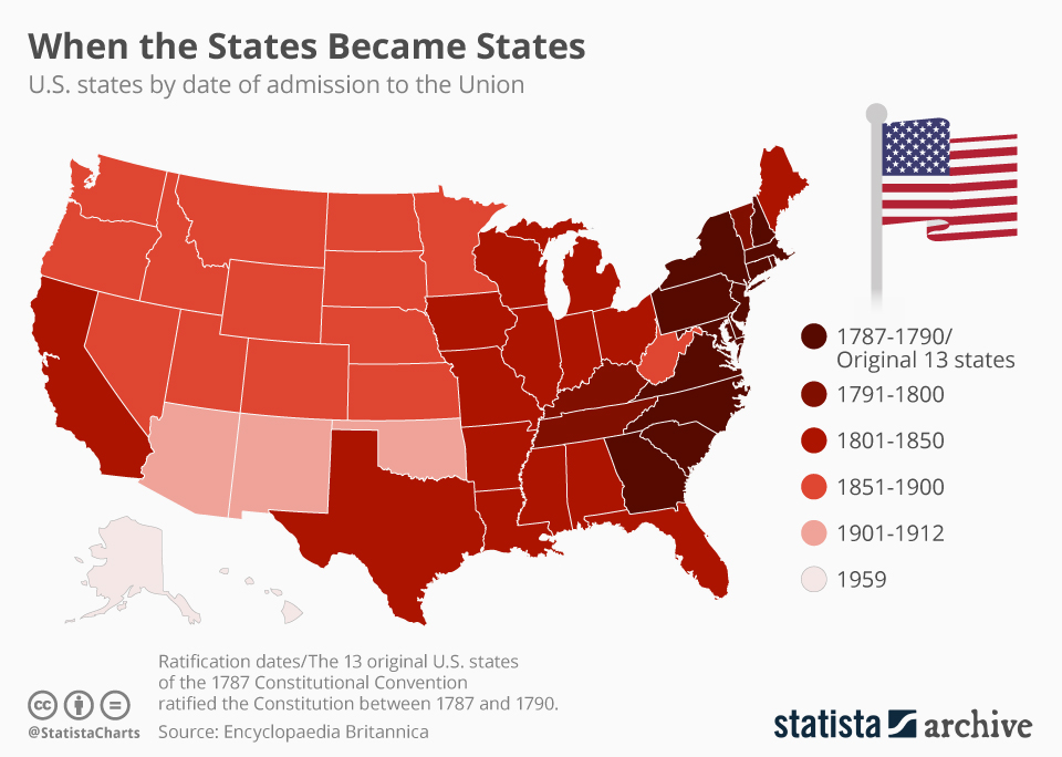 Infographic: When Did U.S. States Become States? | Statista