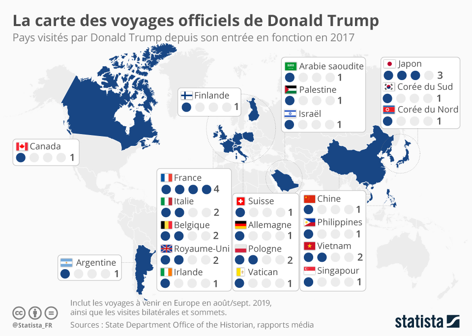 Infographie: La France est le pays le plus visité par Donald Trump | Statista