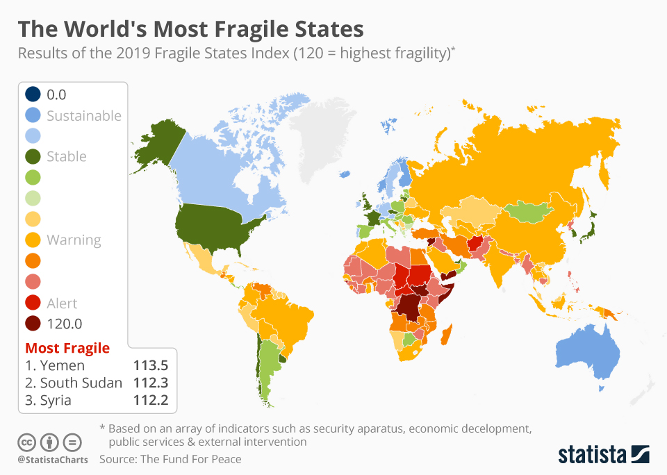 Infographic: The World's Most Fragile States | Statista