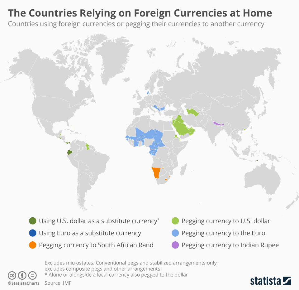 Infographic: The Countries Relying on Foreign Currencies at Home | Statista