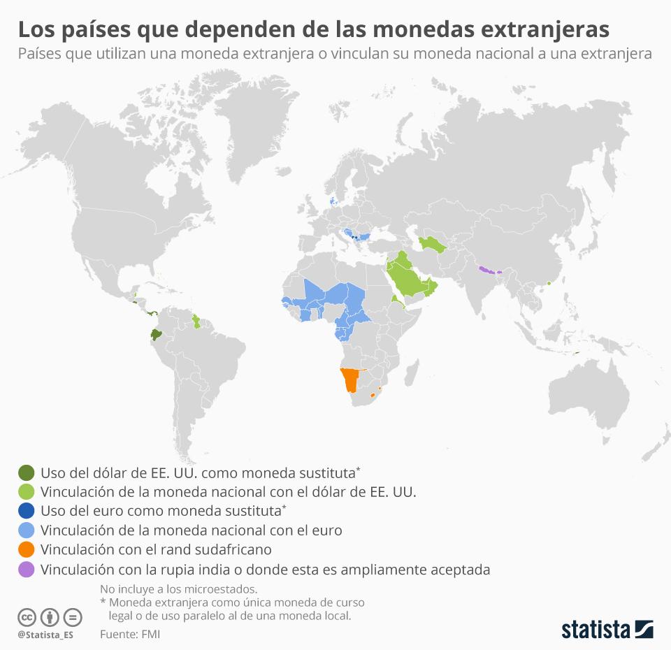 Infografía: ¿Qué países usan una moneda extranjera en vez de una local? | Statista