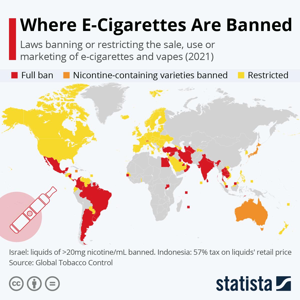 Infographic: Where E-Cigarettes Are Legal | Statista