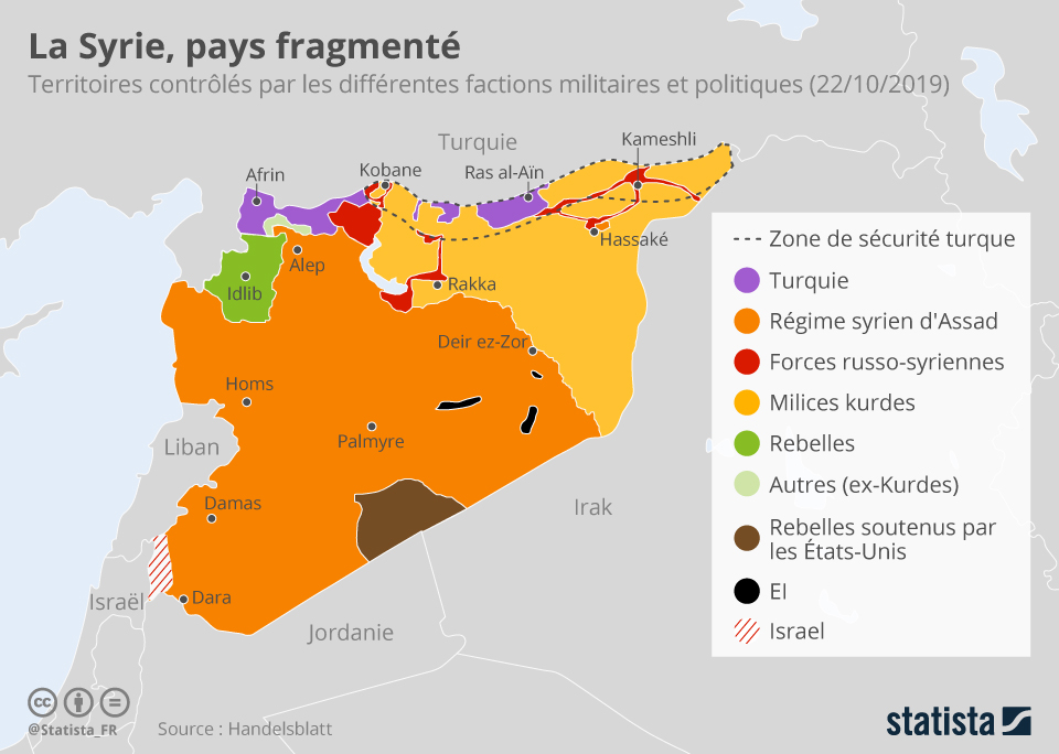 Infographie: La situation actuelle en Syrie | Statista