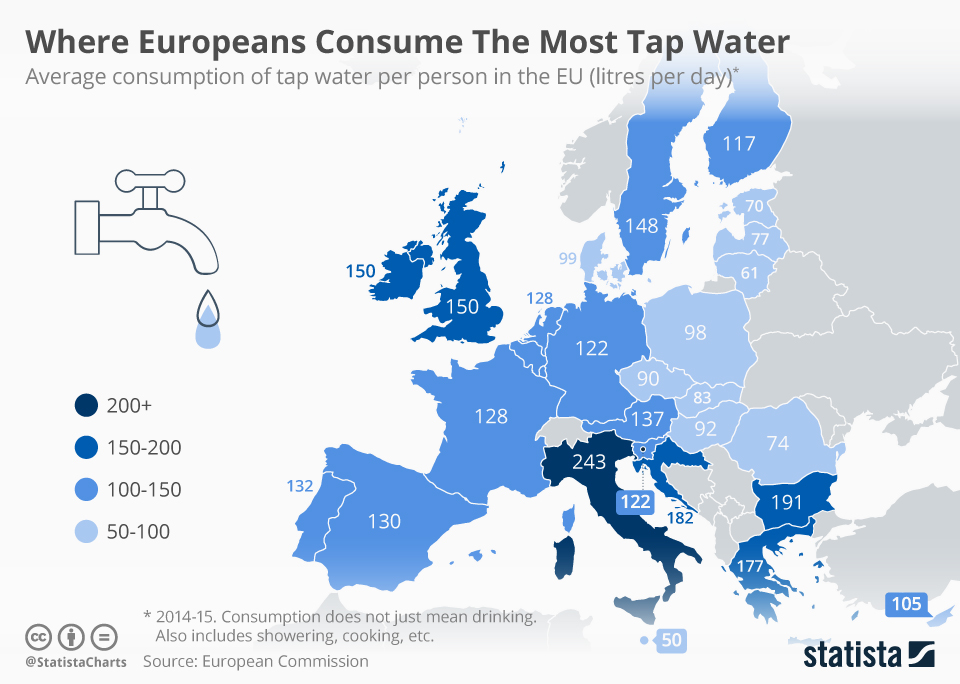 Infographic: Where Europeans Consume The Most Tap Water  | Statista
