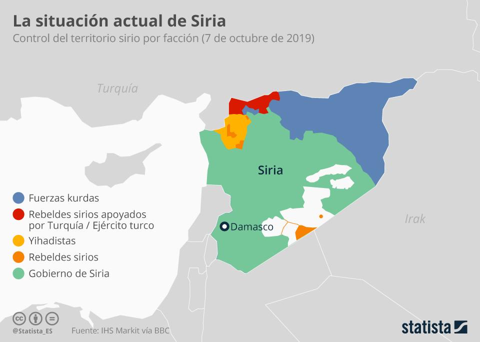 Infografía: ¿Quién controla Siria?   Statista