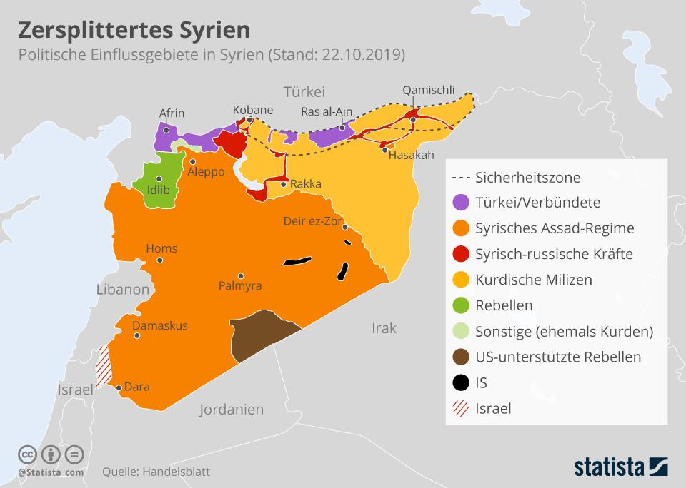 Infografik: Zersplittertes Syrien | Statista