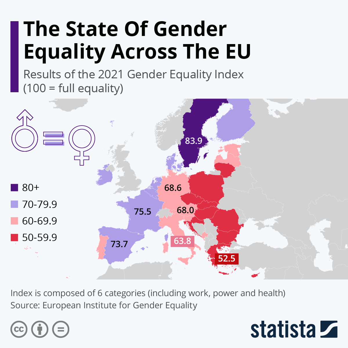 Infographic: The State Of Gender Equality Across The EU  | Statista