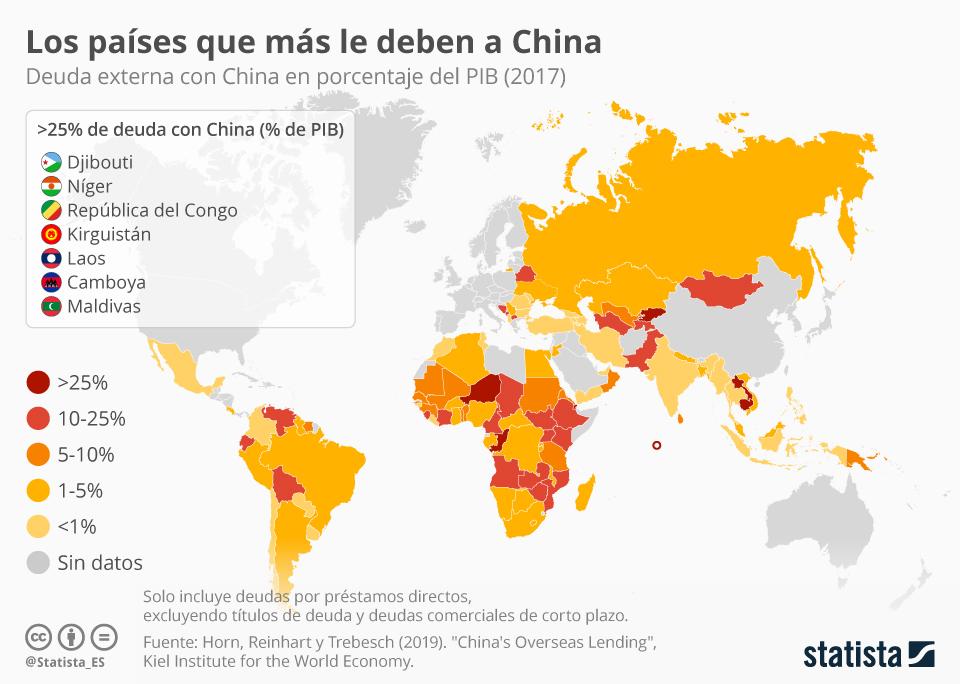 Infografía: ¿Qué países están más endeudados con China? | Statista